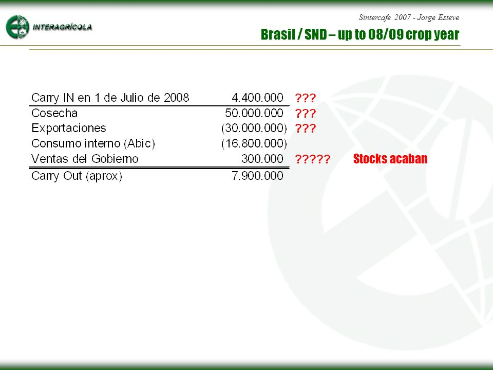 Sintercafe 2007 - Jorge Esteve Brasil / SND – up to 08/09 crop year Stocks acaban