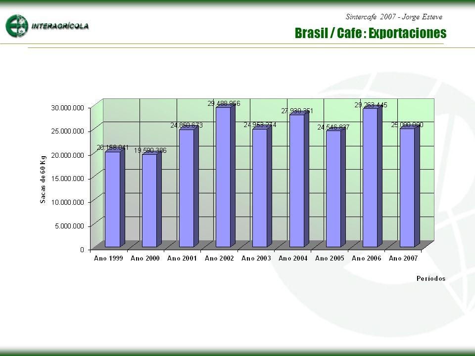 Sintercafe 2007 - Jorge Esteve Brasil / Cafe : Exportaciones