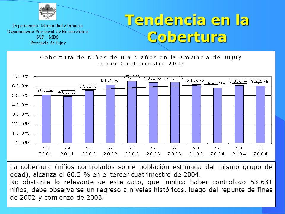 Departamento Maternidad e Infancia Departamento Provincial de Bioestadística SSP – MBS Provincia de Jujuy Tendencia en la Cobertura La cobertura (niño