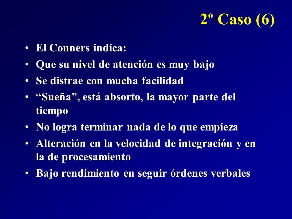 2º Caso (6) El Conners indica: Que su nivel de atención es muy bajo Se distrae con mucha facilidad Sueña, está absorto, la mayor parte del tiempo No l