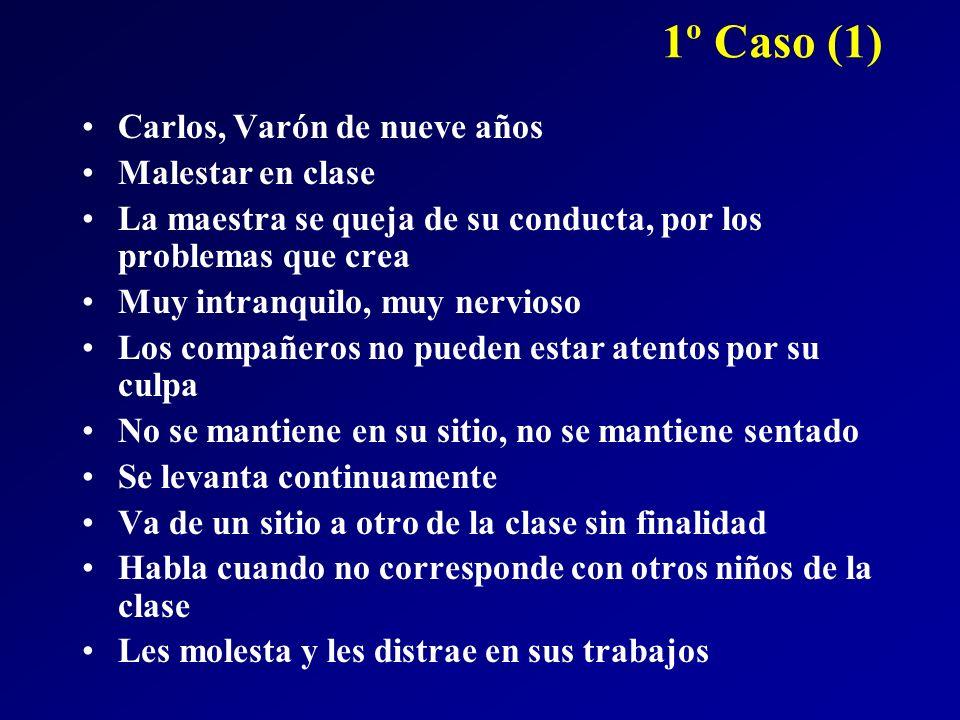 1º Caso (1) Carlos, Varón de nueve años Malestar en clase La maestra se queja de su conducta, por los problemas que crea Muy intranquilo, muy nervioso