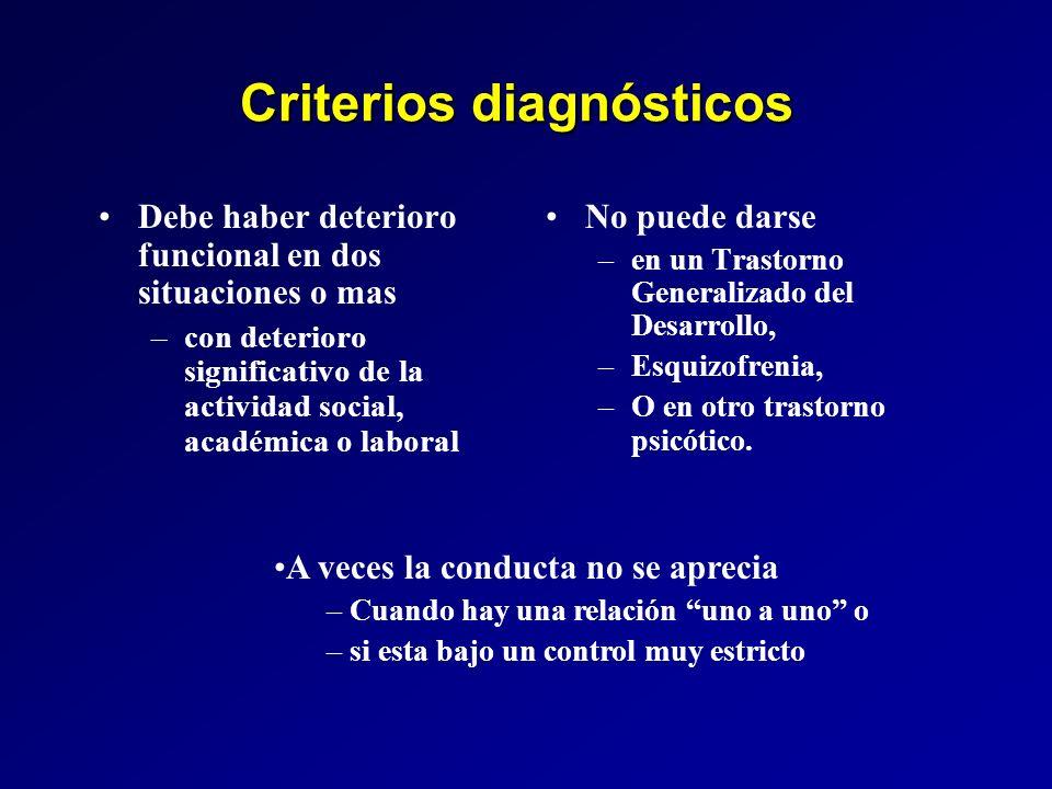 Criterios diagnósticos Debe haber deterioro funcional en dos situaciones o mas –con deterioro significativo de la actividad social, académica o labora