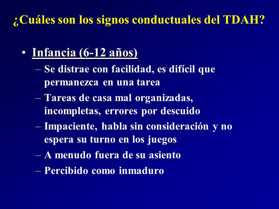 ¿Cuáles son los signos conductuales del TDAH? Infancia (6-12 años)Infancia (6-12 años) –Se distrae con facilidad, es difícil que permanezca en una tar