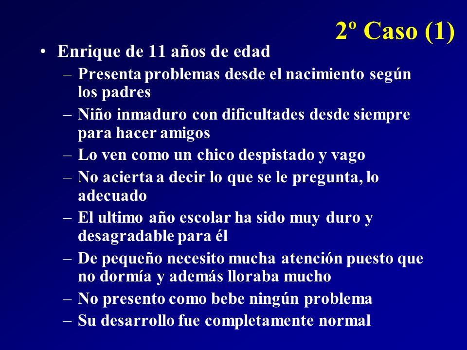 2º Caso (1) Enrique de 11 años de edad –Presenta problemas desde el nacimiento según los padres –Niño inmaduro con dificultades desde siempre para hac