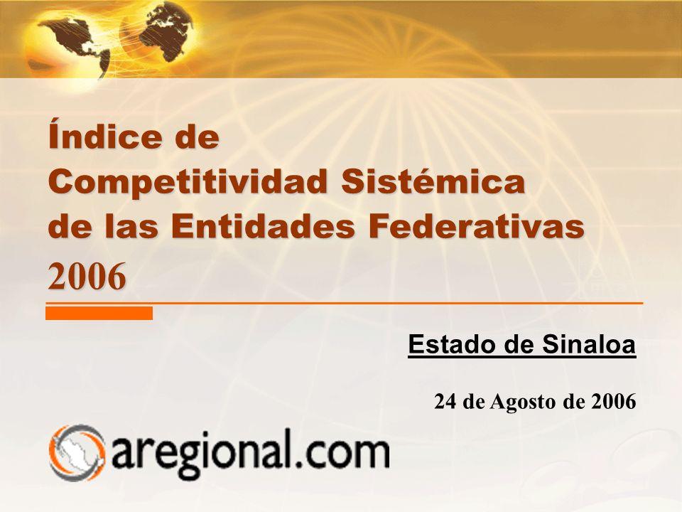 Índice de Competitividad Sistémica de las Entidades Federativas 2006 Estado de Sinaloa 24 de Agosto de 2006