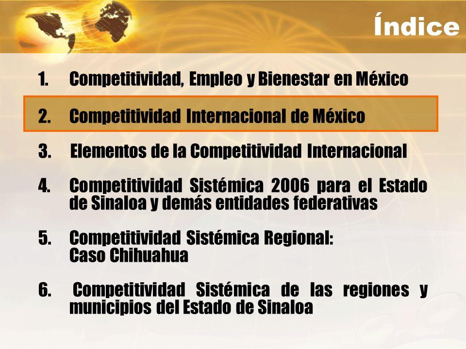 Índice 1.Competitividad, Empleo y Bienestar en México 2.Competitividad Internacional de México 3. Elementos de la Competitividad Internacional 4.Compe