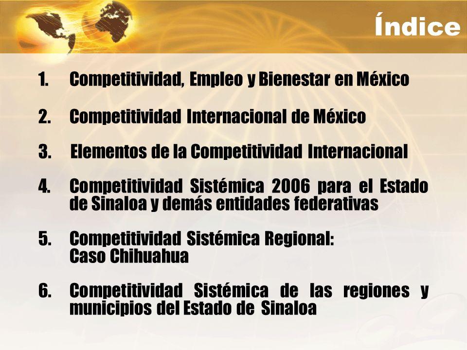 FUENTE: ar egional.com Grado de Competitividad Sistémica de las Entidades Federativas, 2006 Nivel Meso Encadenamientos productivos, fomento tecnológico, regulación ambiental, infraestructura, entrono laboral, vinculación de universidades con el sector empresarial ALTO MEDIO BAJO ALTO MEDIO BAJO ALTO MEDIO BAJO Estado de Sinaloa Grado: medio