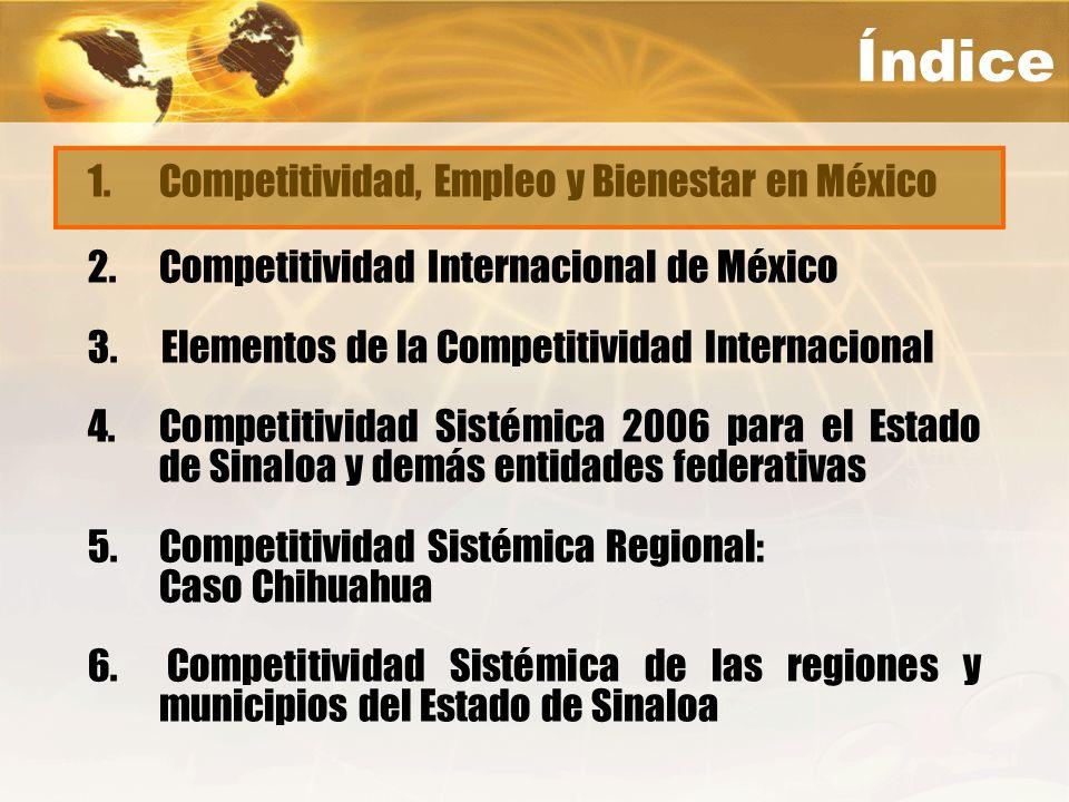 FUENTE: ar egional.com Grado de Competitividad Sistémica de las Entidades Federativas, 2006 Nivel Macro ALTO MEDIO BAJO ALTO MEDIO BAJO Estabilidad macroeconómica, apertura comercial, políticas financiera y fiscal Estado de Sinaloa Grado: alto