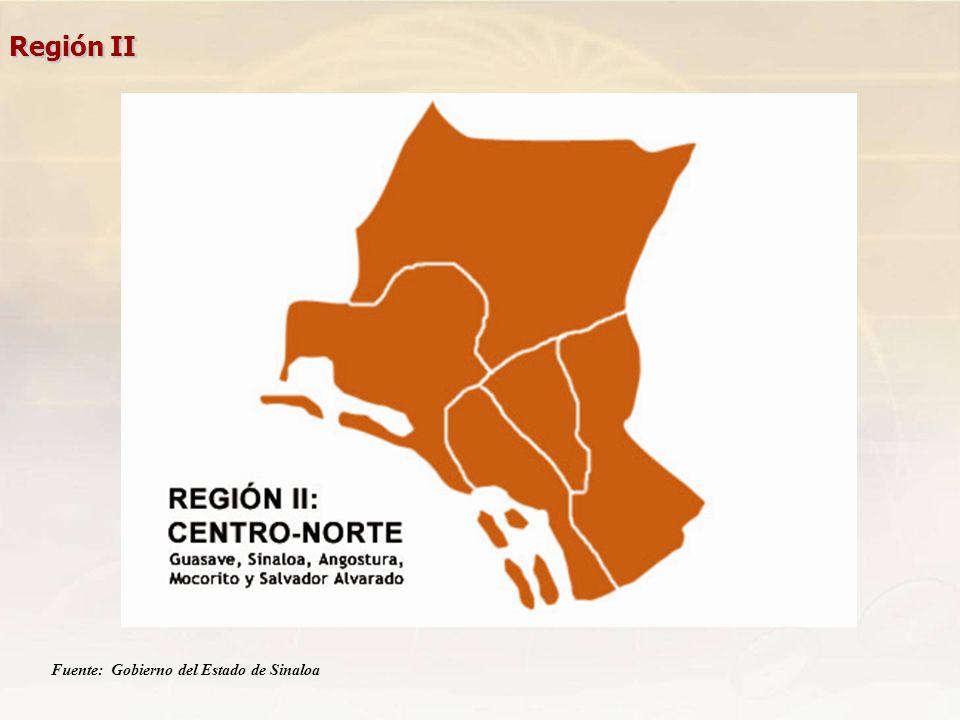 Fuente: Gobierno del Estado de Sinaloa Región II
