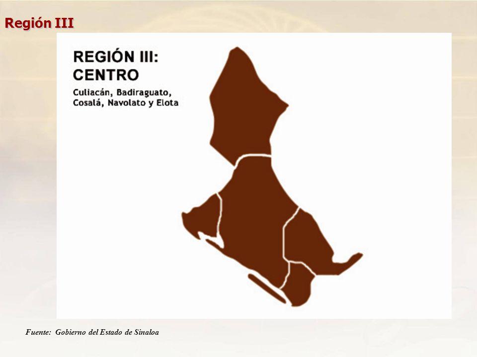 Fuente: Gobierno del Estado de Sinaloa Región III
