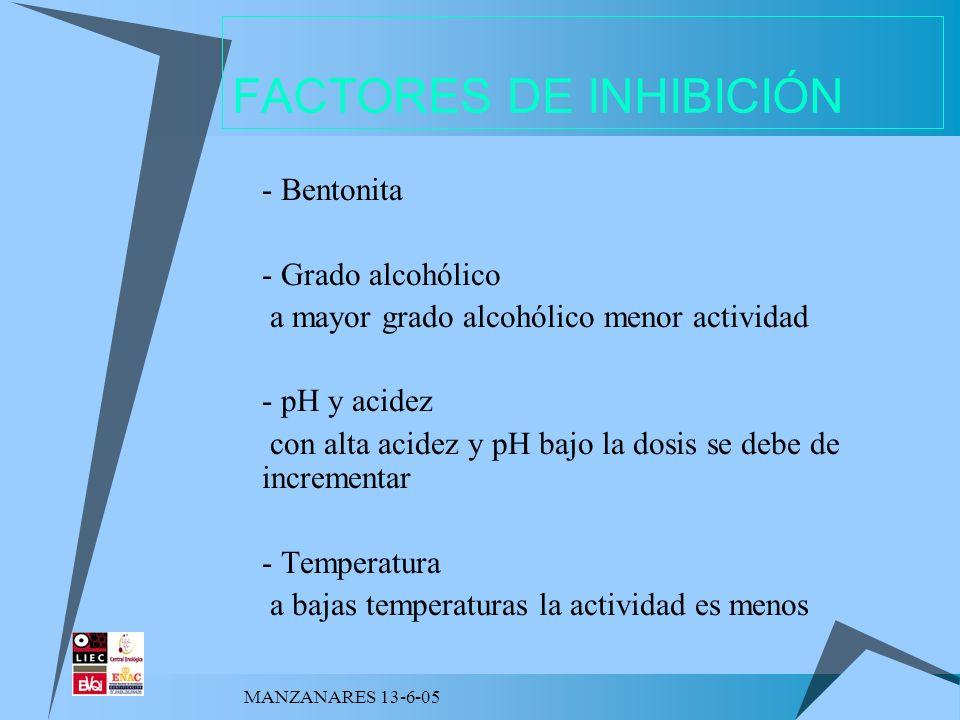 MANZANARES 13-6-05 FACTORES DE INHIBICIÓN - Bentonita - Grado alcohólico a mayor grado alcohólico menor actividad - pH y acidez con alta acidez y pH b