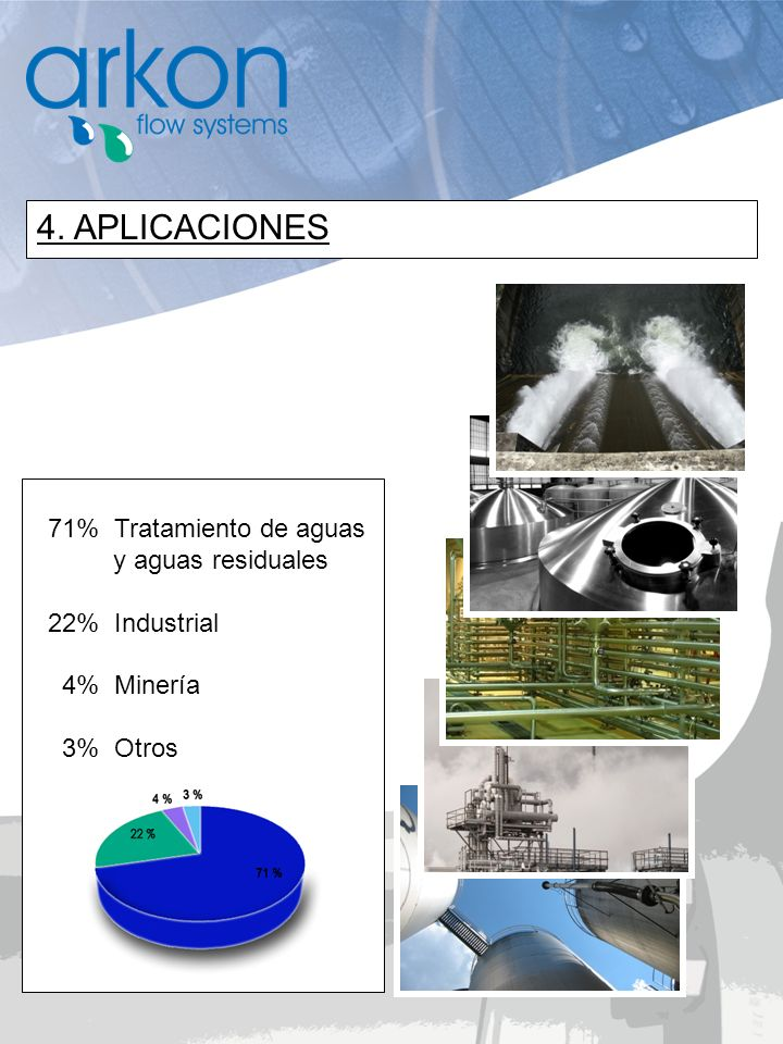 71% Tratamiento de aguas y aguas residuales 22% Industrial 4% Minería 3% Otros 4. APLICACIONES