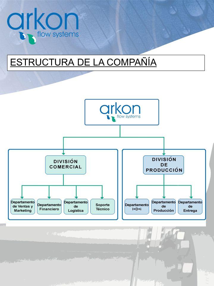 www.arkon.co.uk Arkon Flow Systems, s.r.o.