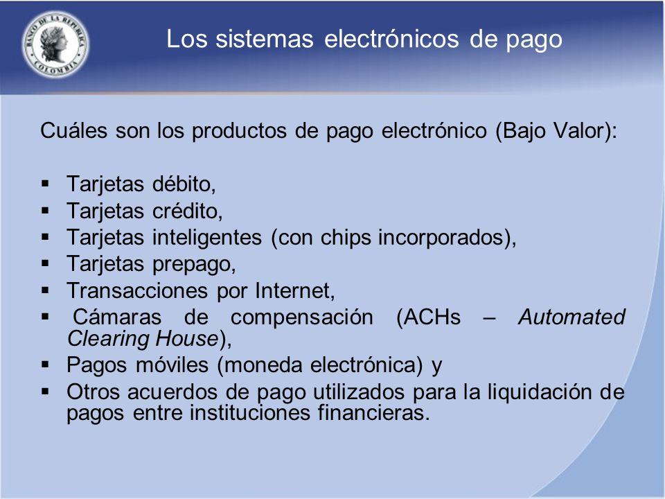 Los sistemas electrónicos de pago Cuáles son los productos de pago electrónico (Bajo Valor): Tarjetas débito, Tarjetas crédito, Tarjetas inteligentes