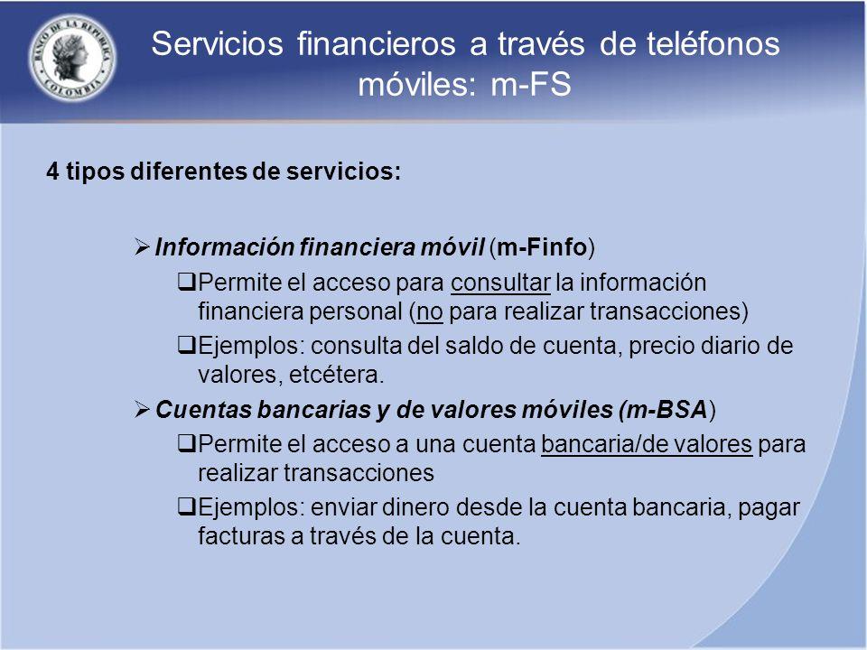 Servicios financieros a través de teléfonos móviles: m-FS 4 tipos diferentes de servicios: Información financiera móvil (m-Finfo) Permite el acceso pa