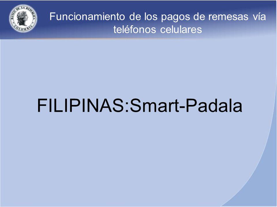 Funcionamiento de los pagos de remesas vía teléfonos celulares FILIPINAS:Smart-Padala