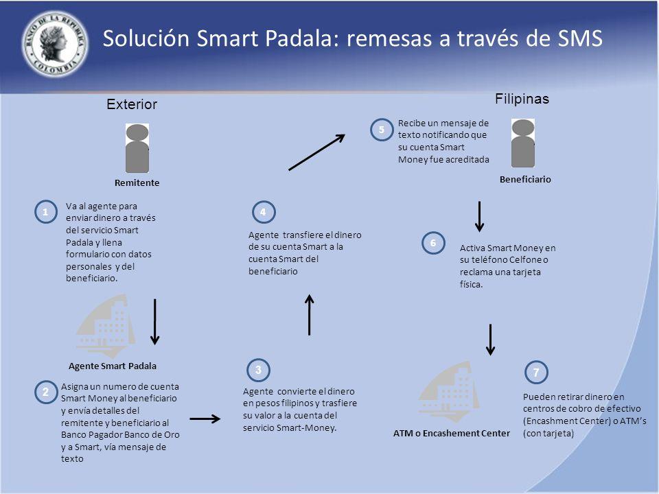 Va al agente para enviar dinero a través del servicio Smart Padala y llena formulario con datos personales y del beneficiario. 1 Beneficiario Pueden r