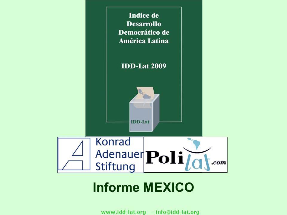 www.idd-lat.org - info@idd-lat.org Informe MEXICO