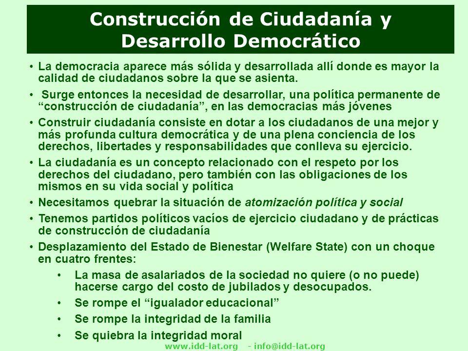 www.idd-lat.org - info@idd-lat.org Construcción de Ciudadanía y Desarrollo Democrático La democracia aparece más sólida y desarrollada allí donde es mayor la calidad de ciudadanos sobre la que se asienta.