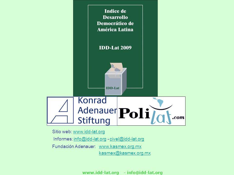 www.idd-lat.org - info@idd-lat.org Sitio web: www.idd-lat.org Informes: info@idd-lat.org - civel@idd-lat.org Fundación Adenauer: www.kasmex.org.mx kasmex@kasmex.org.mx