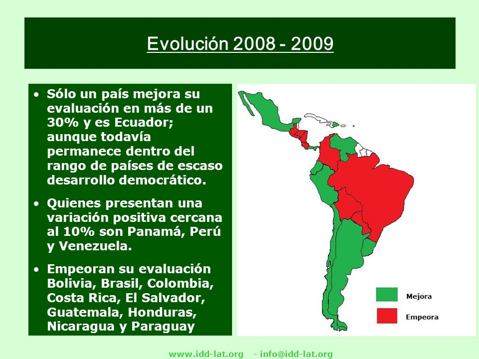 www.idd-lat.org - info@idd-lat.org Evolución 2008 - 2009 Sólo un país mejora su evaluación en más de un 30% y es Ecuador; aunque todavía permanece dentro del rango de países de escaso desarrollo democrático.