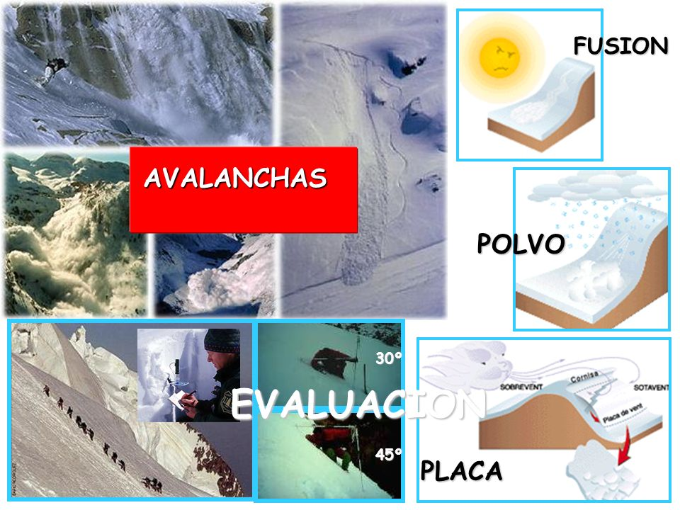AVALANCHAS FUSION EVALUACION POLVO PLACA 45º 30º