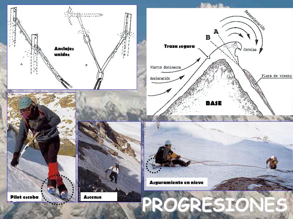 PROGRESIONES Anclajes unidos Traza segura BASE Pilot escoba Ascenso Asguramiento en nieve