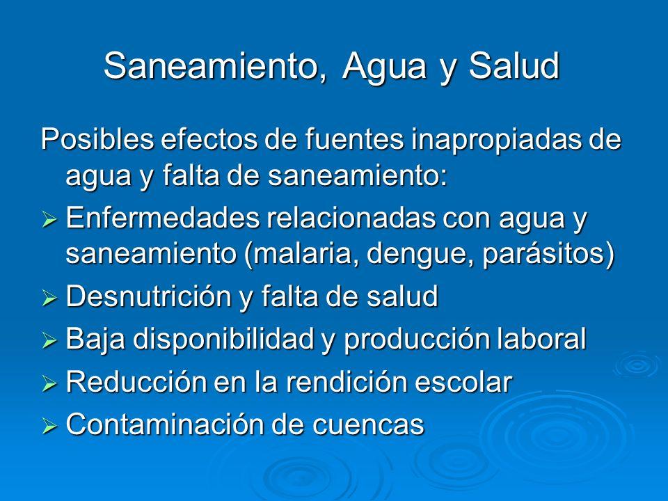 Saneamiento, Agua y Salud Posibles efectos de fuentes inapropiadas de agua y falta de saneamiento: Enfermedades relacionadas con agua y saneamiento (m