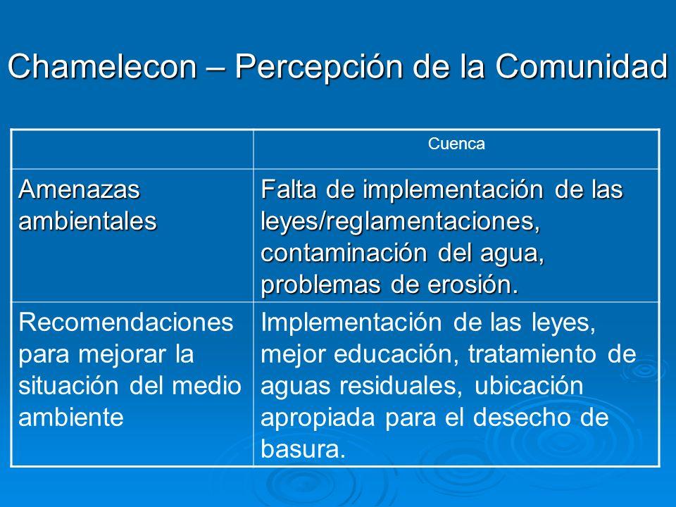 Chamelecon – Percepción de la Comunidad Cuenca Amenazas ambientales Falta de implementación de las leyes/reglamentaciones, contaminación del agua, pro