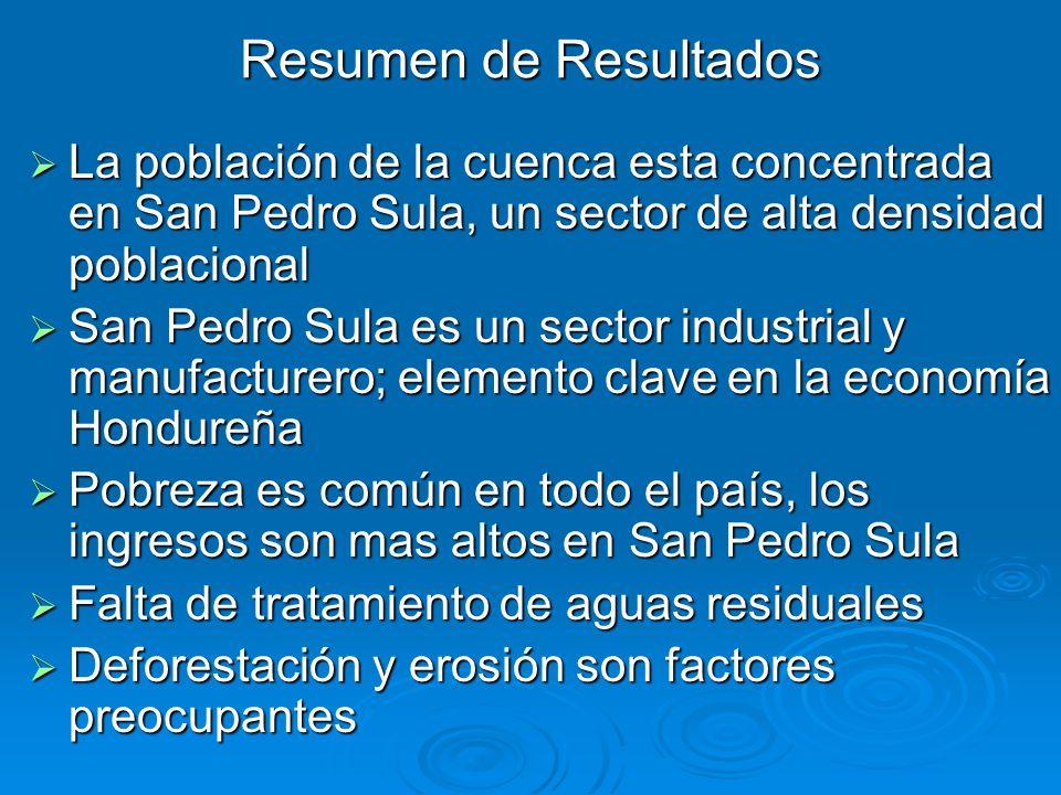 Resumen de Resultados La población de la cuenca esta concentrada en San Pedro Sula, un sector de alta densidad poblacional La población de la cuenca e
