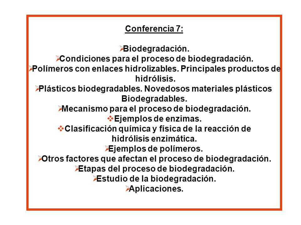 Conferencia 7: Biodegradación. Condiciones para el proceso de biodegradación. Polímeros con enlaces hidrolizables. Principales productos de hidrólisis