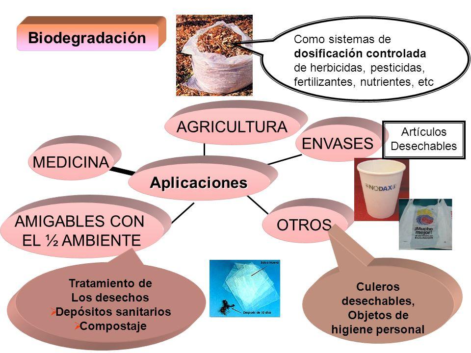 Biodegradación MEDICINA AMIGABLES CON EL ½ AMBIENTE OTROS ENVASES AGRICULTURA Aplicaciones Como sistemas de dosificación controlada de herbicidas, pes