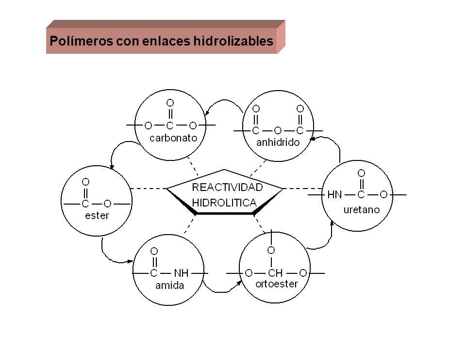 Polímeros con enlaces hidrolizables