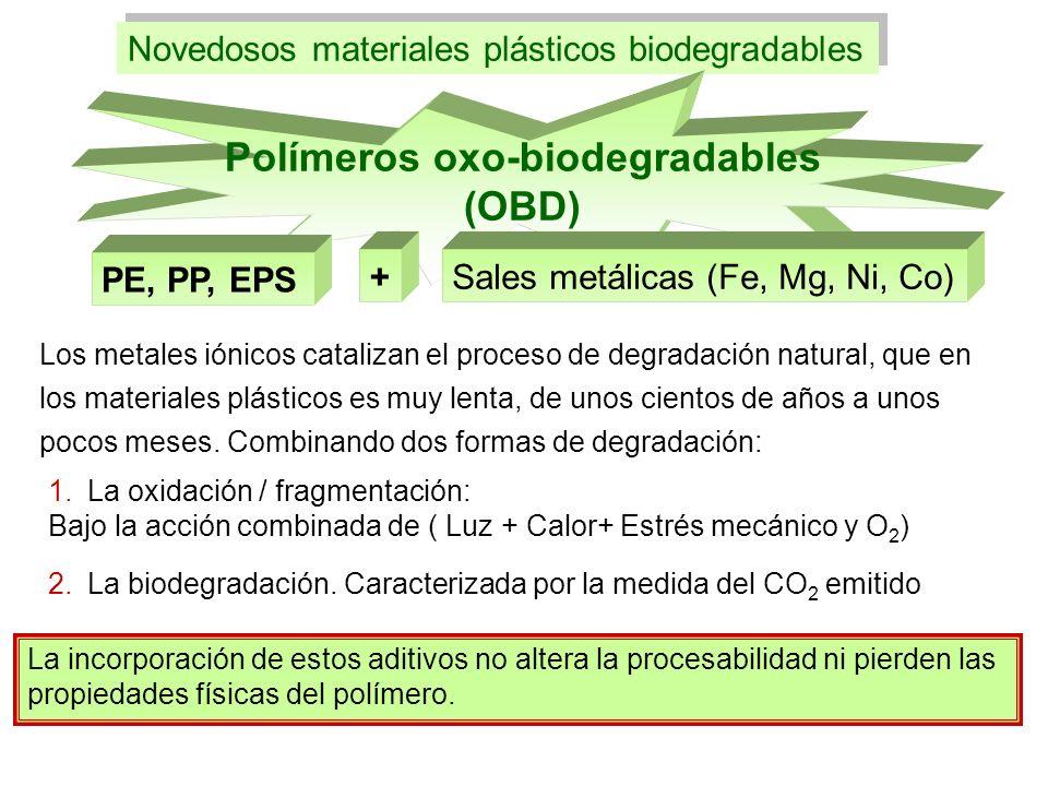 Novedosos materiales plásticos biodegradables Polímeros oxo-biodegradables (OBD) La incorporación de estos aditivos no altera la procesabilidad ni pie