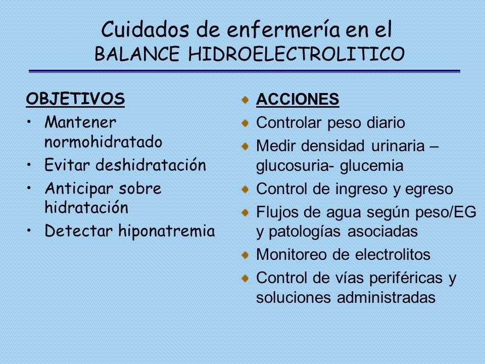 Cuidados de enfermería en el BALANCE HIDROELECTROLITICO OBJETIVOS Mantener normohidratado Evitar deshidratación Anticipar sobre hidratación Detectar h