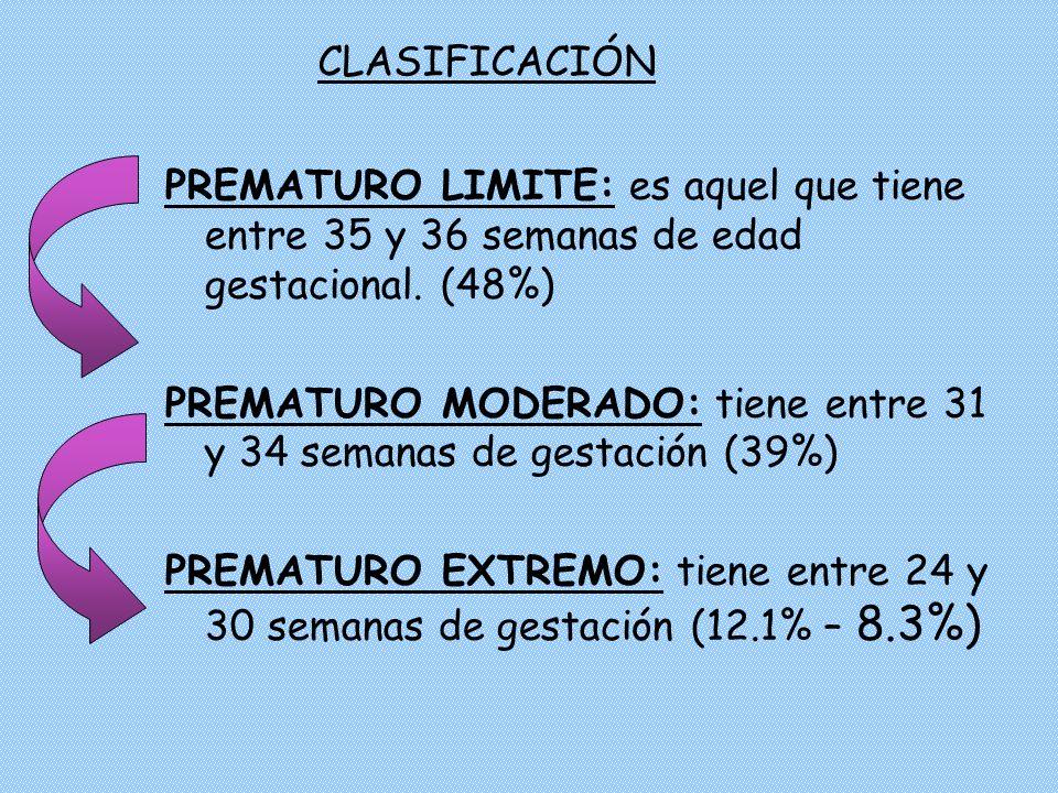 PREMATURO LIMITE: es aquel que tiene entre 35 y 36 semanas de edad gestacional. (48%) PREMATURO MODERADO: tiene entre 31 y 34 semanas de gestación (39