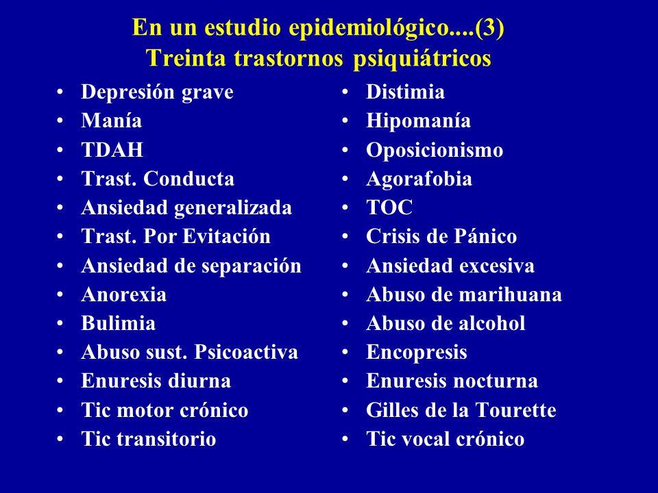 En un estudio epidemiológico....(3) Treinta trastornos psiquiátricos Depresión grave Manía TDAH Trast.