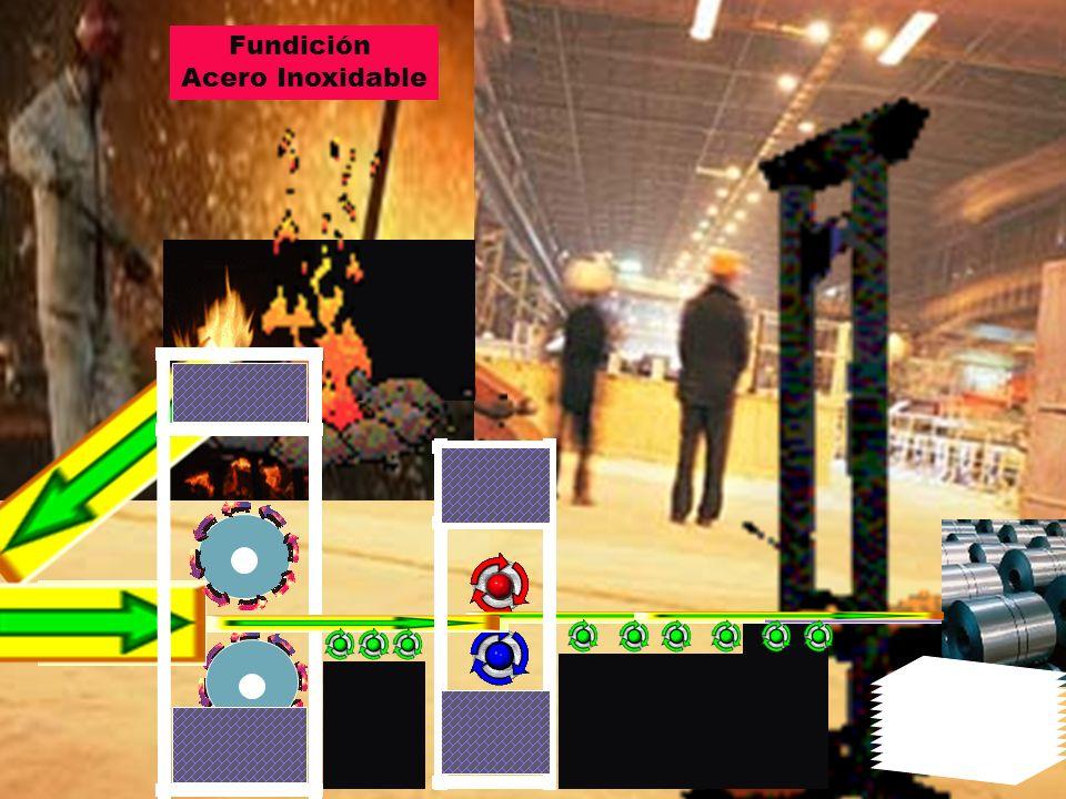 Mayo 2009 Rene Petermann V. Fundición Acero Inoxidable