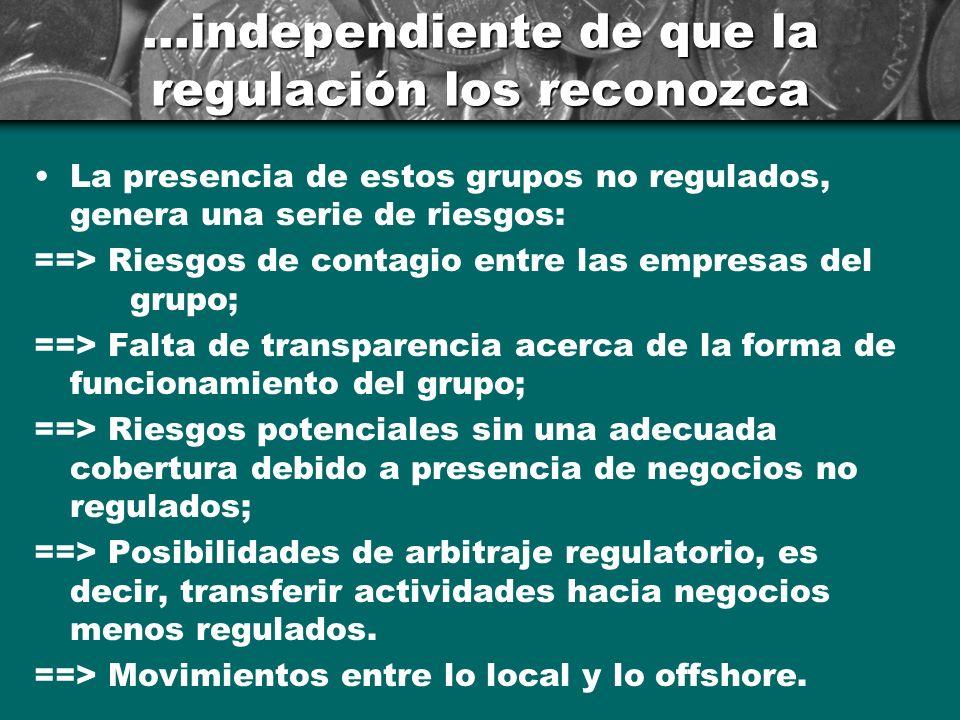 ...son una realidad en A.L. Los conglomerados financieros son una realidad en América Latina, con independencia de que la regulación los reconozca com