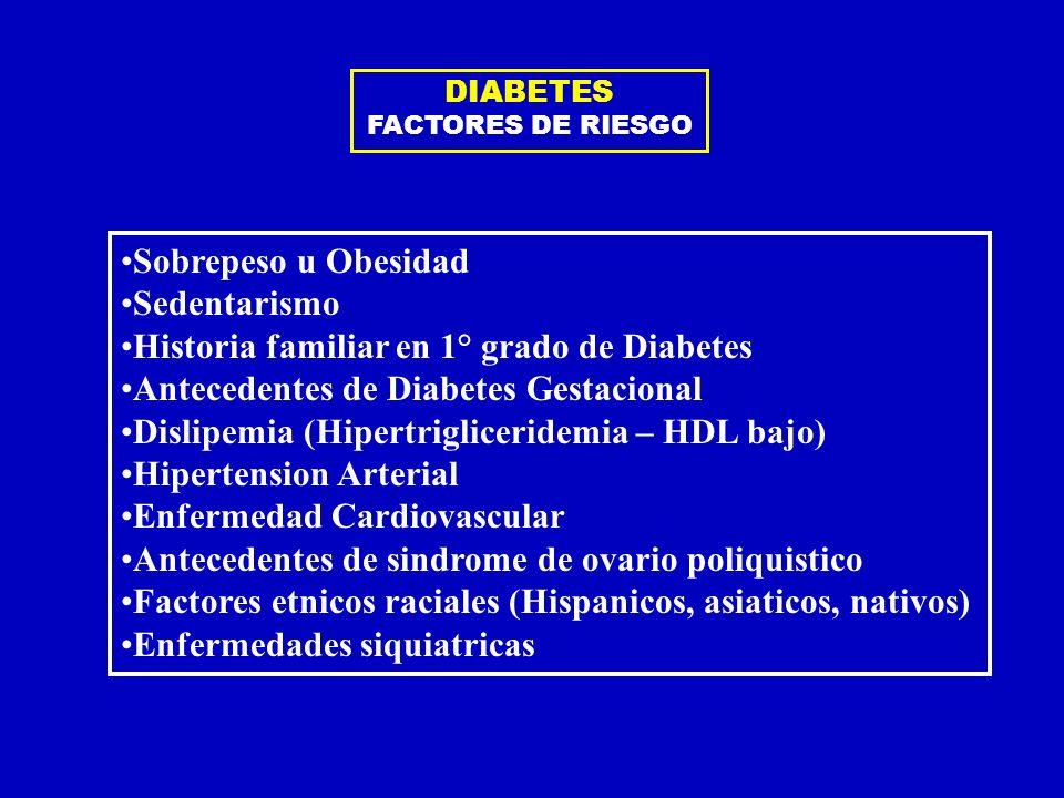 Sobrepeso u Obesidad Sedentarismo Historia familiar en 1° grado de Diabetes Antecedentes de Diabetes Gestacional Dislipemia (Hipertrigliceridemia – HD