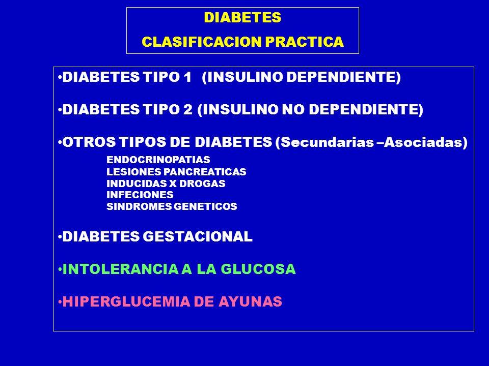 DIABETES CLASIFICACION PRACTICA DIABETES TIPO 1 (INSULINO DEPENDIENTE) DIABETES TIPO 2 (INSULINO NO DEPENDIENTE) OTROS TIPOS DE DIABETES (Secundarias