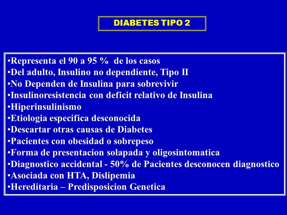 Representa el 90 a 95 % de los casos Del adulto, Insulino no dependiente, Tipo II No Dependen de Insulina para sobrevivir Insulinoresistencia con defi