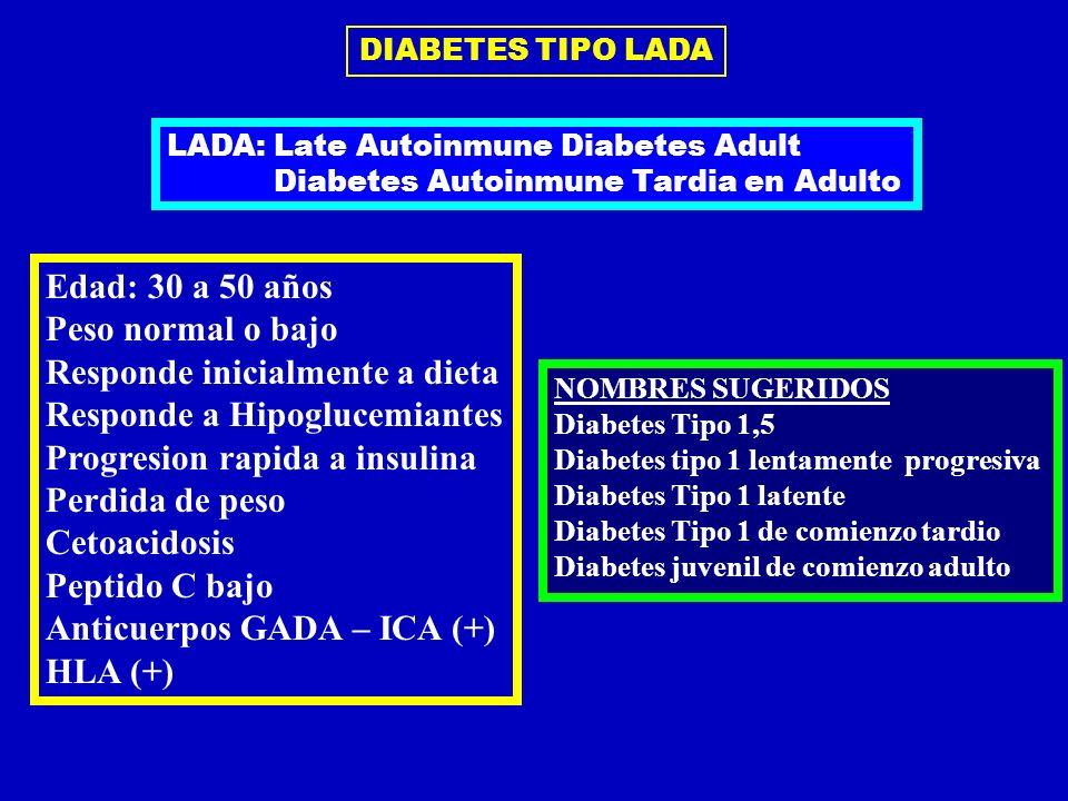 NOMBRES SUGERIDOS Diabetes Tipo 1,5 Diabetes tipo 1 lentamente progresiva Diabetes Tipo 1 latente Diabetes Tipo 1 de comienzo tardio Diabetes juvenil