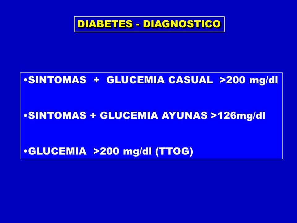 DIABETES - DIAGNOSTICO SINTOMAS + GLUCEMIA CASUAL >200 mg/dl SINTOMAS + GLUCEMIA AYUNAS >126mg/dl GLUCEMIA >200 mg/dl (TTOG)