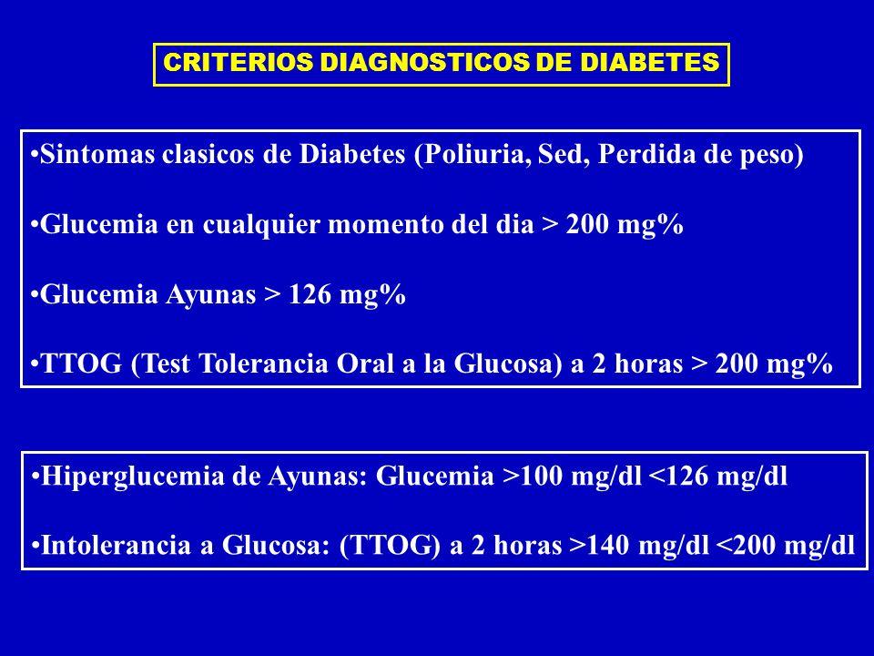 Sintomas clasicos de Diabetes (Poliuria, Sed, Perdida de peso) Glucemia en cualquier momento del dia > 200 mg% Glucemia Ayunas > 126 mg% TTOG (Test To