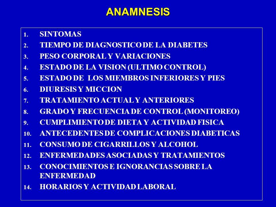 ANAMNESIS 1. SINTOMAS 2. TIEMPO DE DIAGNOSTICO DE LA DIABETES 3. PESO CORPORAL Y VARIACIONES 4. ESTADO DE LA VISION (ULTIMO CONTROL) 5. ESTADO DE LOS