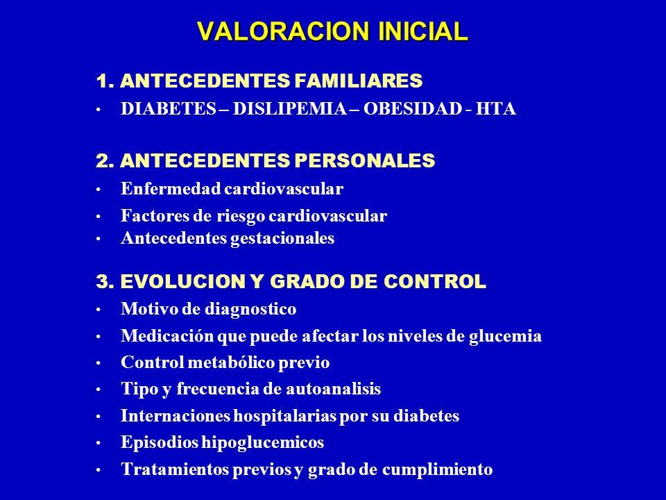 VALORACION INICIAL 1. ANTECEDENTES FAMILIARES DIABETES – DISLIPEMIA – OBESIDAD - HTA 2. ANTECEDENTES PERSONALES Enfermedad cardiovascular Factores de