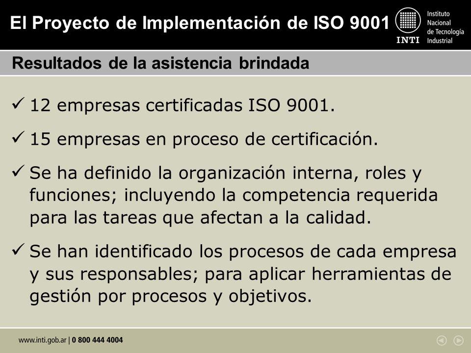 El Proyecto de Implementación de ISO 9001 Resultados de la asistencia brindada 12 empresas certificadas ISO 9001. 15 empresas en proceso de certificac