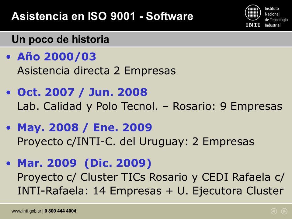 Asistencia en ISO 9001 - Software Un poco de historia Año 2000/03 Asistencia directa 2 Empresas Oct. 2007 / Jun. 2008 Lab. Calidad y Polo Tecnol. – Ro
