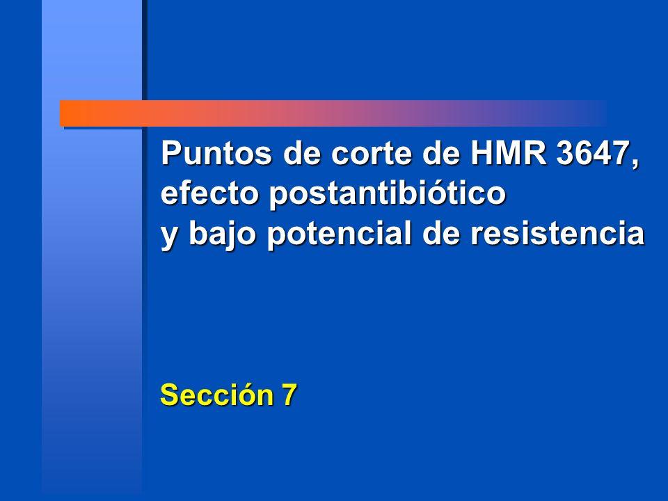 Puntos de corte propuestos para HMR 3647 CMI (mg/L)Diámetro de zona (mm) Sensible 1.0>19 Intermedio 2.016–18 Resistente 4.0 15 Barry y colaboradores 4a ICMASK 1998 S.